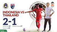 Piala AFF U-22 2019: Indonesia Vs Thailand Skor (Bola.com/Adreanus Titus)