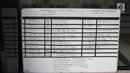 Daftar korban luka tsunami Selat Sunda karyawan RSUD Tarakan terpampang di RSUD Tarakan, Jakarta, Selasa (24/12). Karyawan Koperasi RSUD Tarakan Jakarta Pusat sedang berada di Carita saat tsunami menerjang. (Liputan6.com/Herman Zakharia)