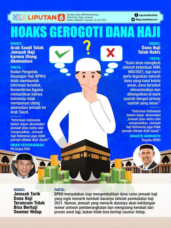 Infografis Cek Fakta Hoaks Gerogoti Dana Haji (Liputan6.com/Abdillah)