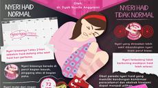 Infographic: Inilah Tanda-Tanda Nyeri Haid Anda Tidak Normal