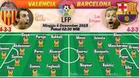 Valencia Barcelona (Bola.com/Samsul Hadi)