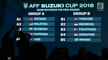 Layar monitor menampilkan hasil undian fase grup Piala AFF 2018 di Jakarta, Rabu (2/5). Indonesia tergabung di Grup B bersama dengan juara bertahan Thailand. (Liputan6.com/Helmi Fithriansyah)