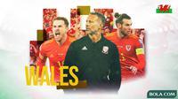 Piala Eropa 2020 - Profil Tim Wales (Bola.com/Adreanus Titus)