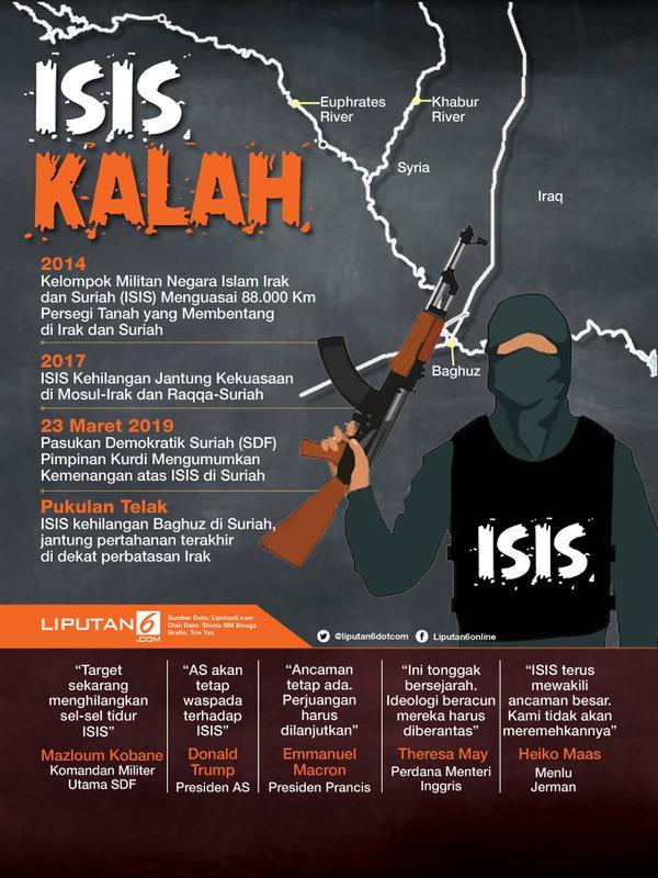 Infografis ISIS Kalah (Liputan6.com/Triyasni)