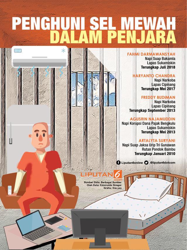 Penghuni Sel Mewah dalam Penjara - News Liputan6 com
