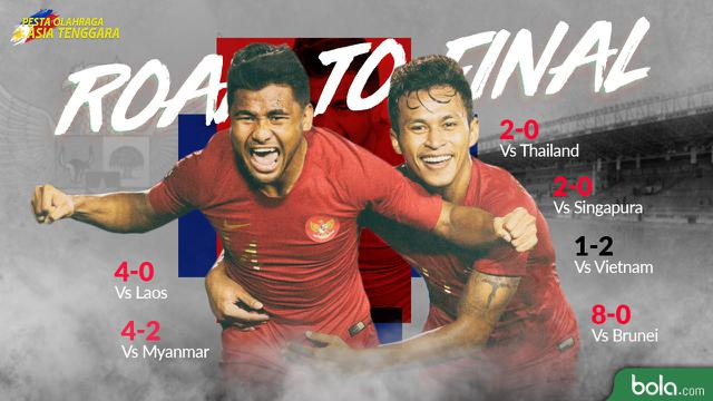 Perjalanan Timnas Indonesia U  Ke Final Sea Games  Sangat