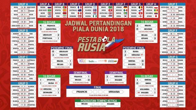 Jadwal Lengkap Jadwal Pertandingan Piala Dunia