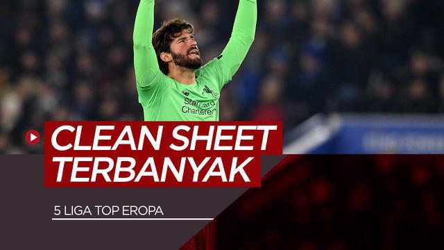 Berita video 10 kiper dengan clean sheet terbanyak di 5 liga top Eropa.