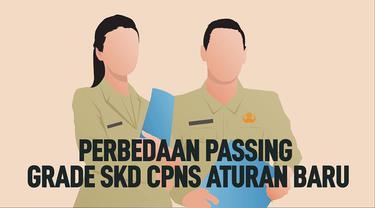 Tes Seleksi Kompetensi Dasar (SKD) CPNS 2019 resmi menggunakan Permenpan-RB Nomor 24 Tahun 2019.