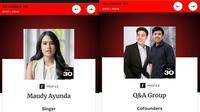 Daftar anak muda Indonesia yang masuk Forbes 30 Under 30 Asia 2021. (Instagram/@maudyayunda/@jeromepolin)