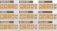 Prakiraan BMKG terkait potensi hujan di Provinsi Riau menjelang hari pencoblosan pada 17 April 2019. (Liputan6.com/M Syukur)