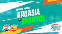 Prediksi Kroasia vs Spanyol (Trie Yas/Liputan6.com)