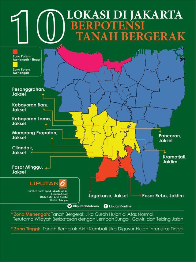 Infografis 10 Lokasi di Jakarta Berpotensi Tanah Bergerak. (Liputan6.com/Triyasni)