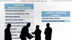 Wakil Presiden Ma'ruf Amin memberikan penghargaan kepada Gubernur Jawa Tengah, Ganjar Pranowo saat acara Hari Anti Korupsi Dunia (Hakordia) 2019 di Gedung Penunjang KPK, Jakarta, Senin (9/12/2019). Hari Antikorupsi Sedunia diperingati setiap 9 Desember. (Liputan6.com/Faizal Fanani)