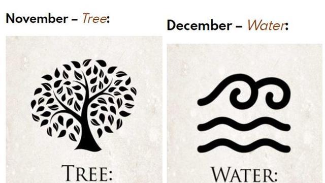 Bulan Lahirmu Diwakili Simbol Simbol Ini Cari Tahu Apa Artinya