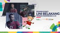 Pemain belajang andalan Timnas Indonesia U-23 di Asian Games 2018. (Bola.com/Dody Iryawan)