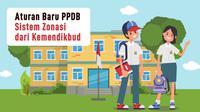 Aturan Baru PPDB Sistem Zonasi Dari Kemendikbud