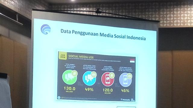 9 Fakta Mengejutkan Pengguna Internet di Indonesia - Regional Liputan6.com