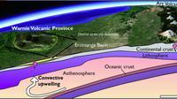 Jauh di bawah inti Australia, pantulan seismik mengungkapkan gunung berapi yang terkubur sejak zaman dinosaurus. (Hardman et al / Jurrasic Research)