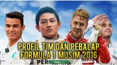 Inilah profil tim dan pebalap Formula 1 Musim 2016 yang akan memulai seri perdananya di sirkuit Albert Park Mellbourne Australia pada akhir pekan ini.