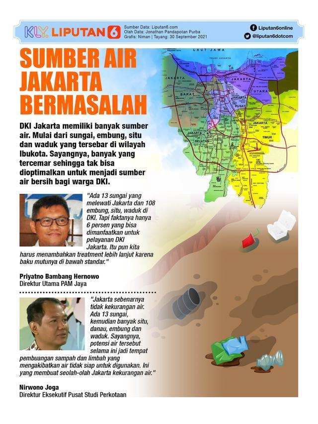 Infografis: Sumber Air Jakarta Bermasalah (Liputan6.com / Triyasni)