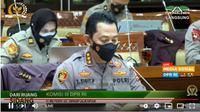 Komjen Listyo Sigit Prabowo menjalani uji kelayakan dan kepatutan atau fit and proper test, Rabu (20/1/2021). (screenshoot dari youtube DPR RI)