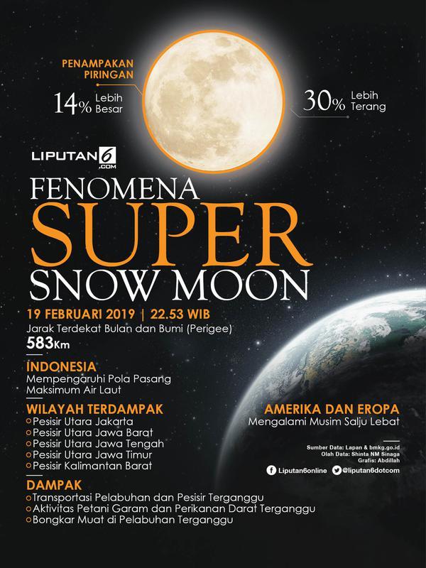 Infografis Fenomena Super Snow Moon (Liputan6.com/Abdillah)