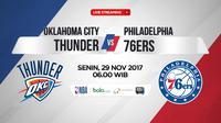 Oklahoma City Thunder Vs Philadelphia 76ers (Bola.com/Adreanus Titus)