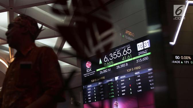 TARA MDKA Transaksi Perdagangan Saham Capai Rp 11,5 Triliun, Ini Pendorongnya - Bisnis Liputan6.com