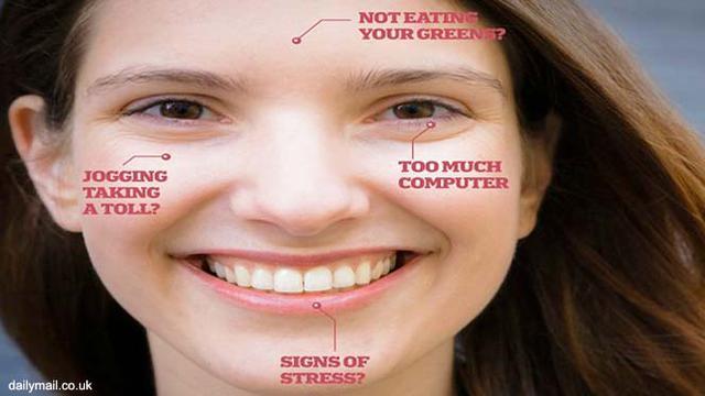 Membaca Penyebab Tidak Segarnya Wajah Kulit Mata Dan Mulut