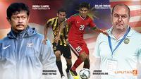Infografis Road to Semifinal Piala AFF U-19 2018 (Liputan6.com/Abdillah)