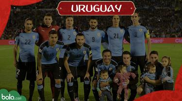 Berita Video Profil Tim Piala Dunia 2018, Uruguay