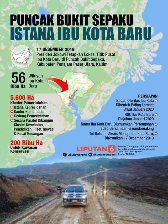 Infografis Puncak Bukit Sepaku, Istana Ibu Kota Baru