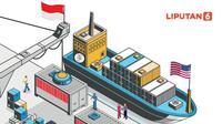 Banner Infografis Indonesia Menuju Negara Maju. (Liputan6.com/Abdillah)