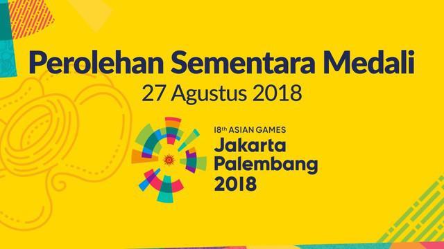 Berikut perolehan medali Indonesia dalam Asian Games 2018, sampai dengan 27 Agustus 2018 pukul 17.00 WIB.