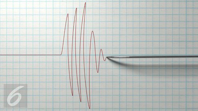 Gempa magnitudo 5,2 menggoyang Jakarta, pusat gempa berada di Lebak, Banten.