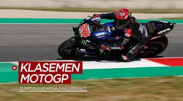 Berita motion grafis klasemen sementara MotoGP 2021 setelah Fabio Quartararo yang dikenai sanksi 2 kali penalti di Catalunya.