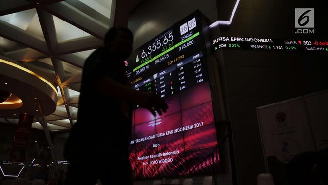 AKRA IHSG Saham Lesu, Kekayaan Orang Terkaya Indonesia Tergerus - Bisnis Liputan6.com