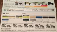 Bocoran harga all new Suzuki Jimny. (Indianautosblog)