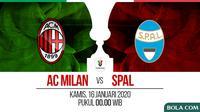 Coppa Italia - AC Milan Vs SPAL (Bola.com/Adreanus Titus)