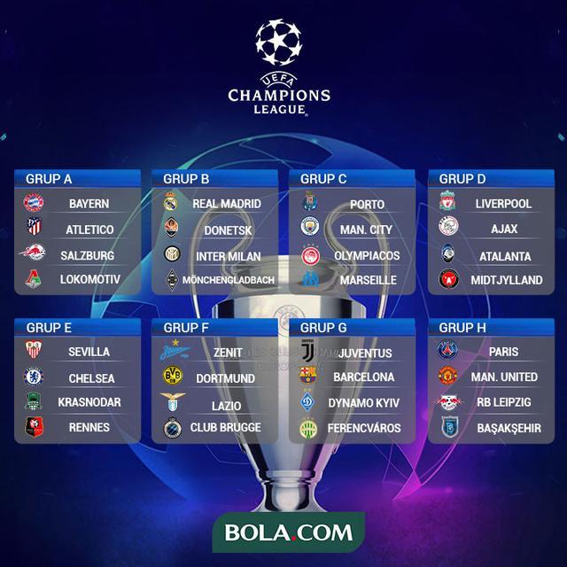 Champions League Finale 2021 Sender