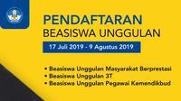 Beasiswa Unggulan Kemendikbud (Sumber: beasiswaunggulan.kemdikbud.go.id)