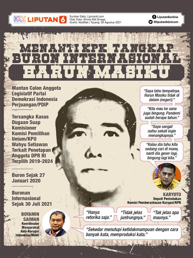 Infografis Menanti KPK Tangkap Buron Internasional Harun Masiku (Liputan6.com/Abdillah)