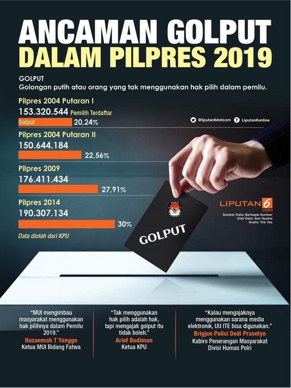 Infografis Ancaman Golput dalam Pilpres 2019. (Liputan6.com/Triyasni)