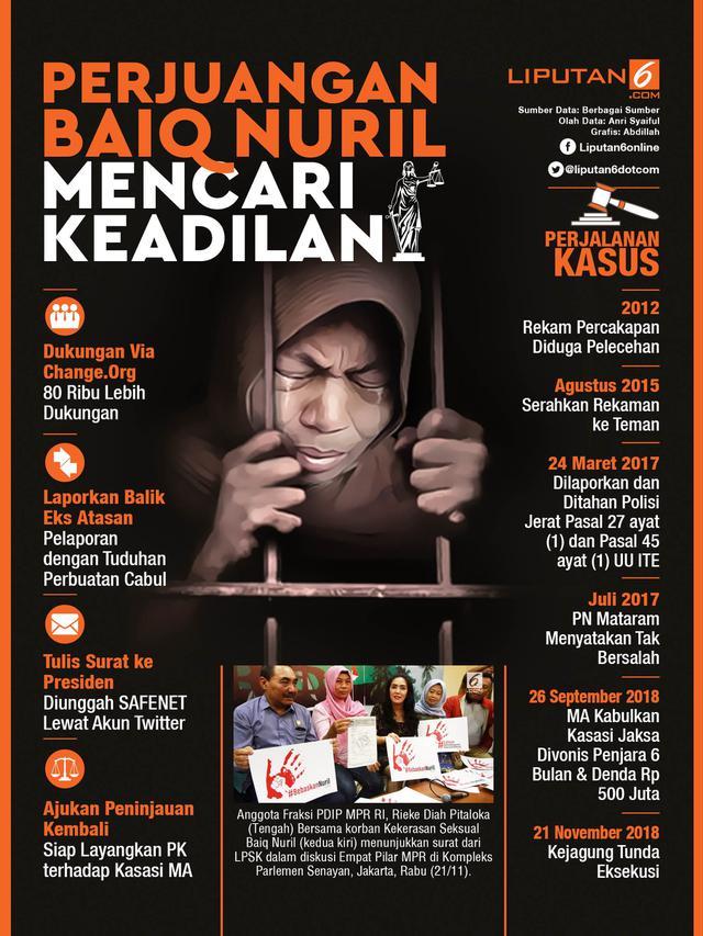 Infografis Perjuangan Baiq Nuril Cari Keadilan