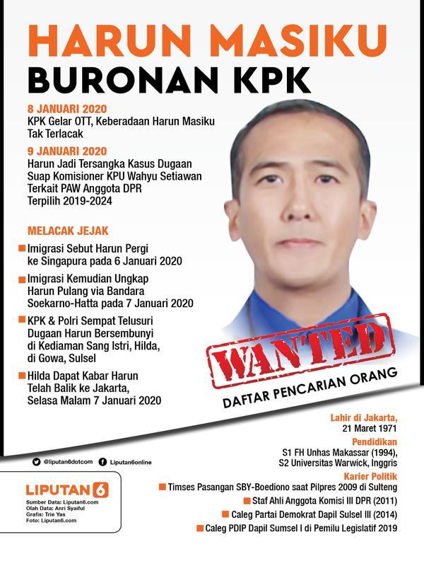 Infografis Harun Masiku Buronan KPK. (Liputan6.com/Triyasni)