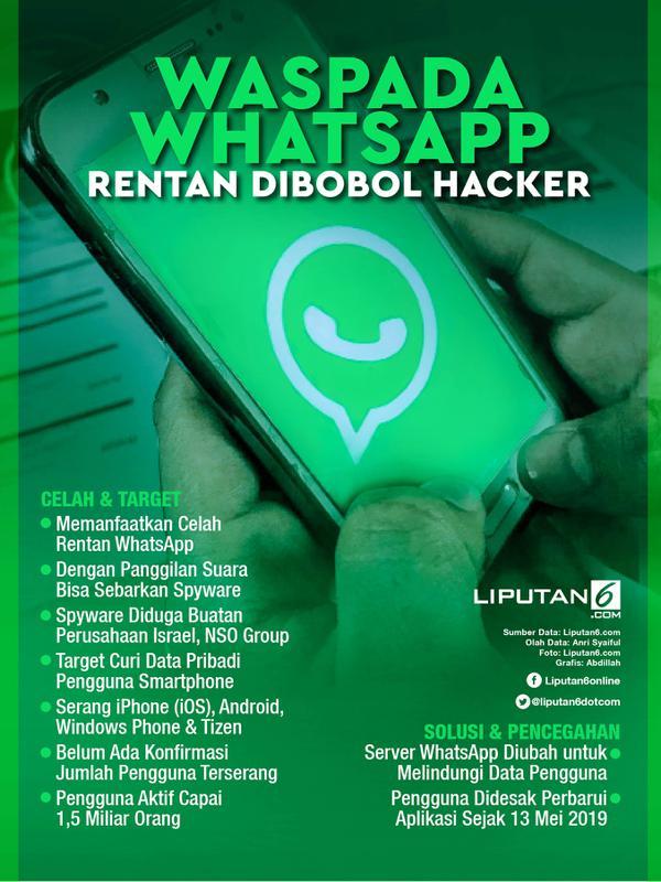Infografis Waspada WhatsApp Rentan Dibobol Hacker. (Liputan6.com/Abdillah)